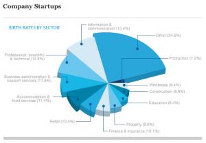 Inheritance tax avoidance - Company startups